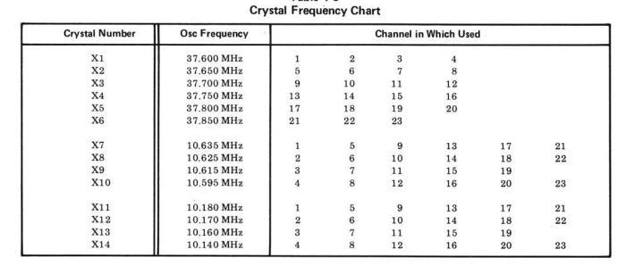 pacecb144_crystalbankchart1