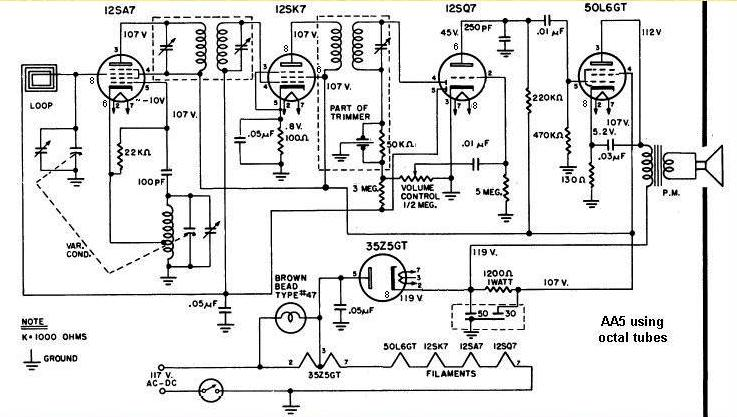 Long Live The All American Five Or Recovering A Piece Of Radio. Generic Aa5 Schematic Aa5genericschematic. Wiring. Zenith Tube Radio Schematics N73 1 At Scoala.co