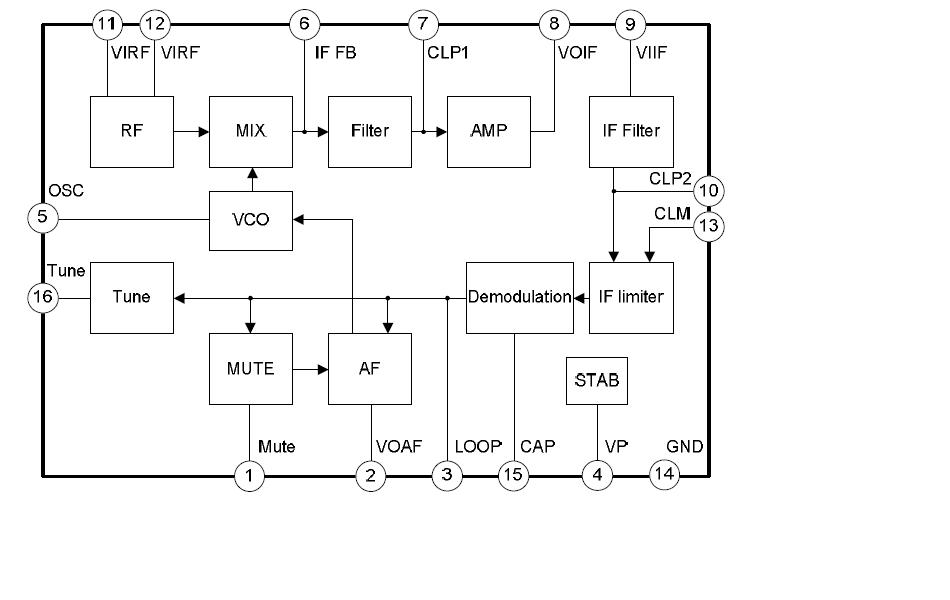 Onida       Tv    Circuit    Diagram    Pdf  bittorrentmission
