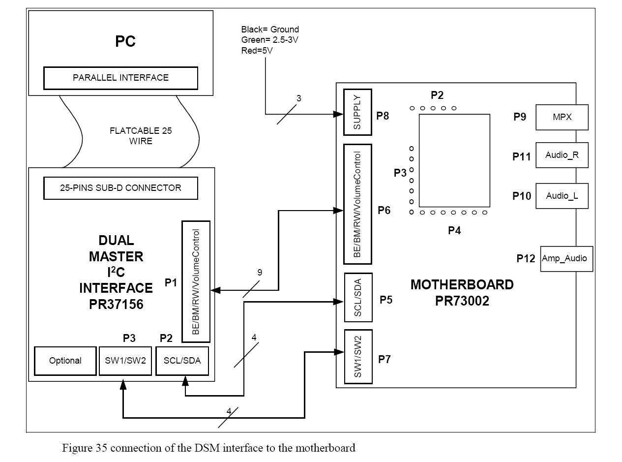 A Fm Radio For One Dollar How Is This Possible Https Frrl Receiver Using Tda7000 Circuit Diagram Tea5767demoboardschematic