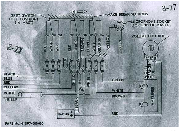 3 pin cb mic wiring diagram diesel changing the d104 to five wire uniden bearcat 880 mic wiring cobra  five wire uniden bearcat 880 mic wiring