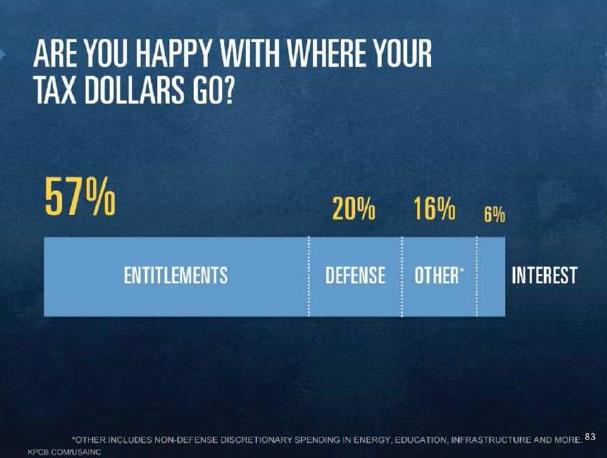 logo_entitlements